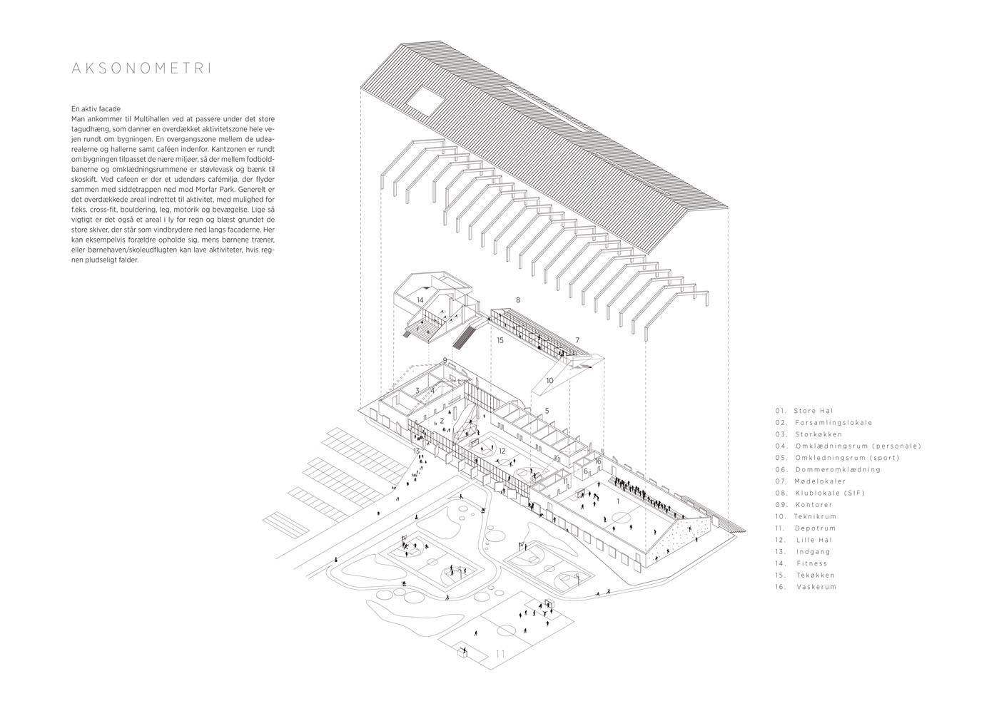 StavtrupMultihal-CFMoller_11