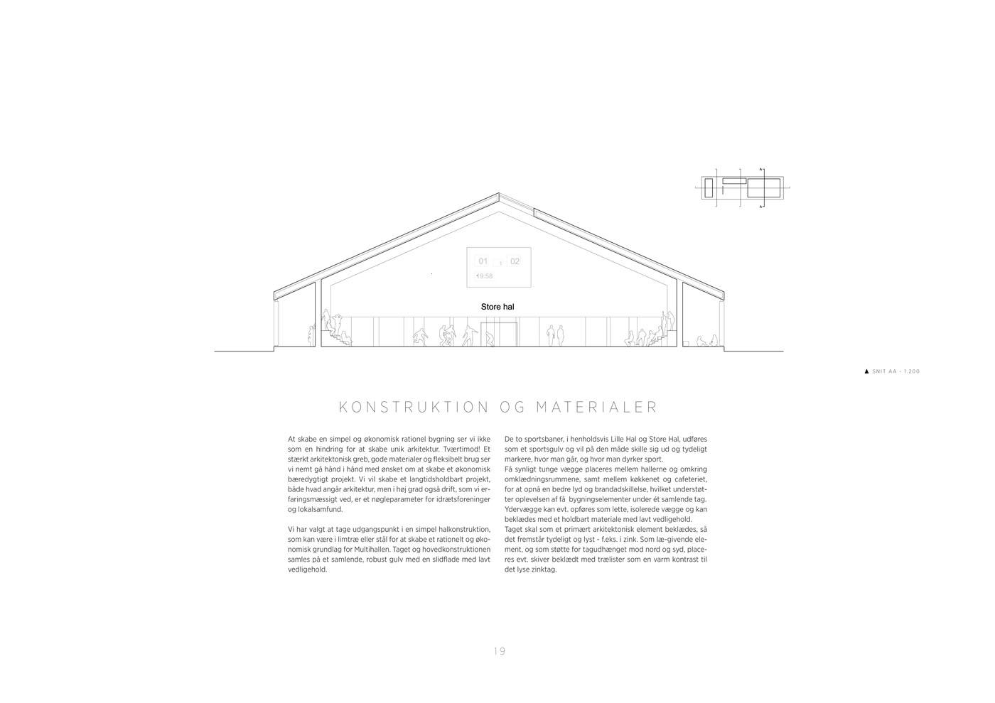 StavtrupMultihal-CFMoller_19