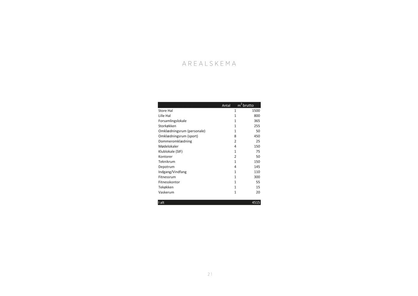 StavtrupMultihal-CFMoller_21